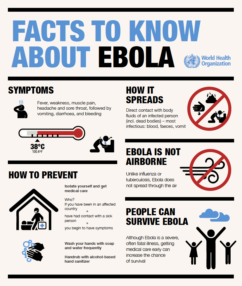 main ebola facts info.jpg